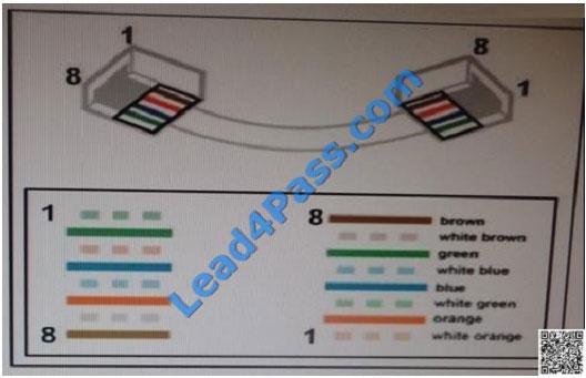 lead4pass 640-692 exam question - q16