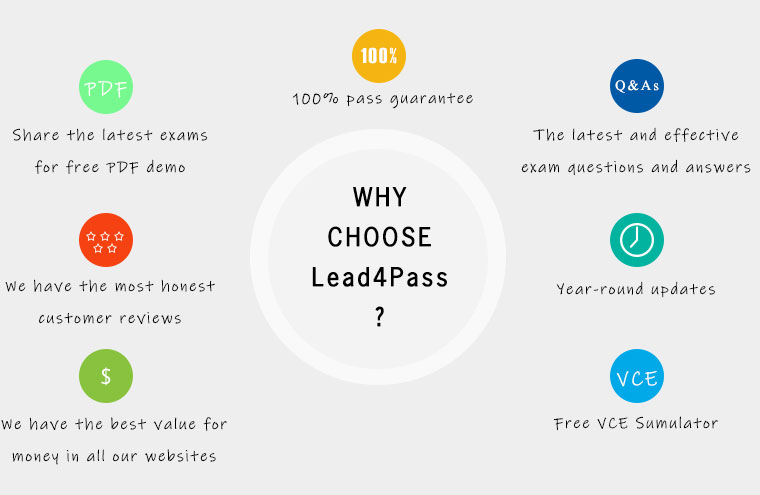 why lead4pass 400-151 dumps