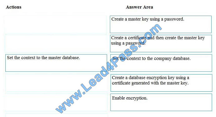 lead4pass dp-200 exam question q2-1