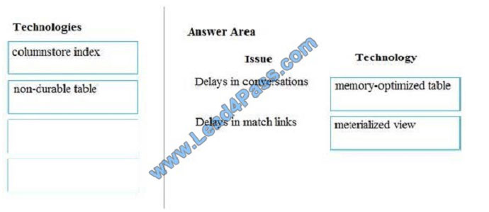 lead4pass dp-200 exam question q4-1