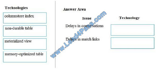 lead4pass dp-200 exam question q4