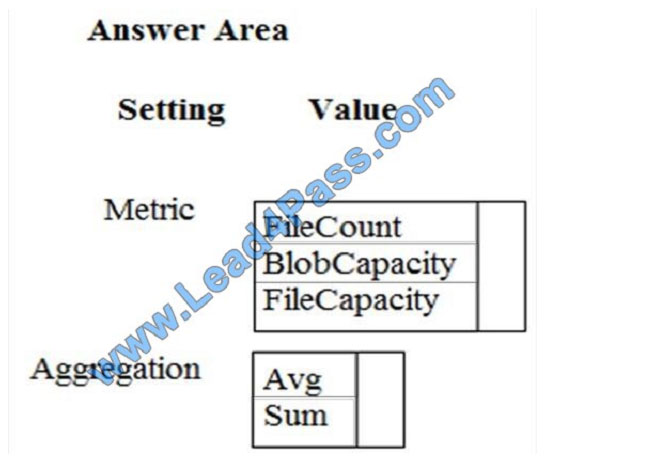 lead4pass dp-200 exam question q5