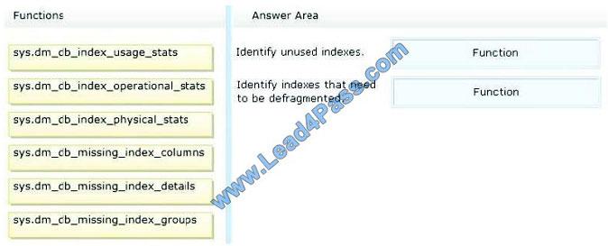 lead4pass 70-464 exam question q2